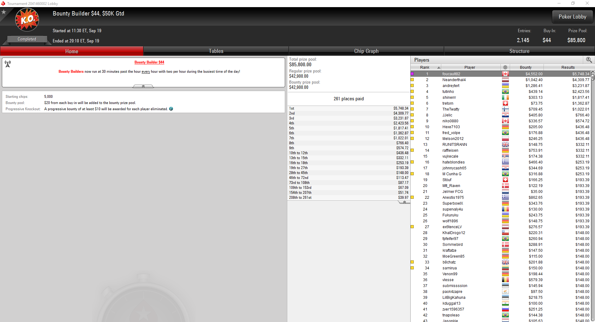 WCOOP Day 17 ($215 6-Max Rebuy, $530 Courchevel, $44 Bounty Builder)